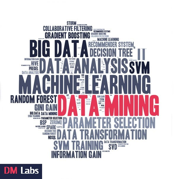 Data Dissertation Management Mining