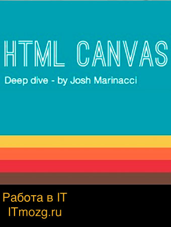 HTML Canvas Deep Dive: Free ebook for game & animation development.