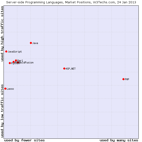 serverside-report1.png
